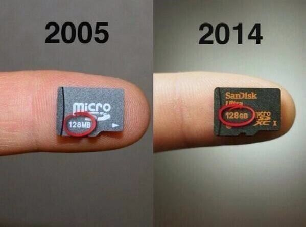 Technology evolution